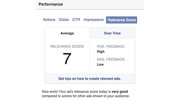 facebook ad relevance score
