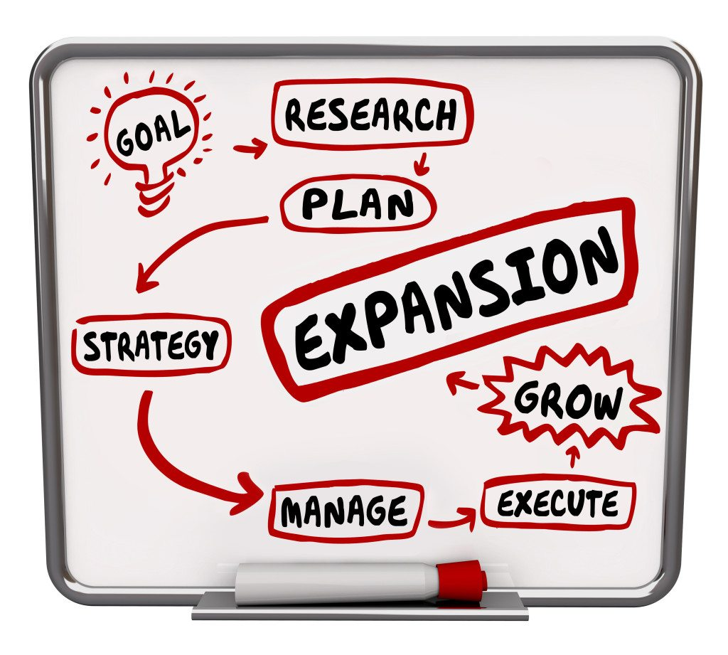 Expansion follows strategy and execution